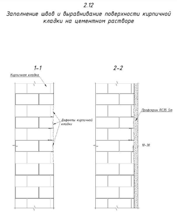 Установка анкеров на цементном растворе бетон давидович